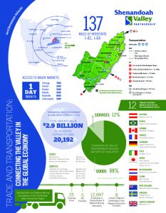 thumbnail of svp-transportation-infographic